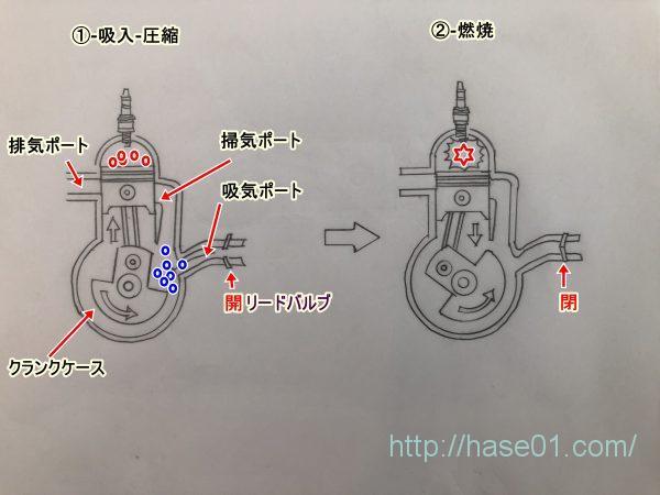 2 サイクル エンジン